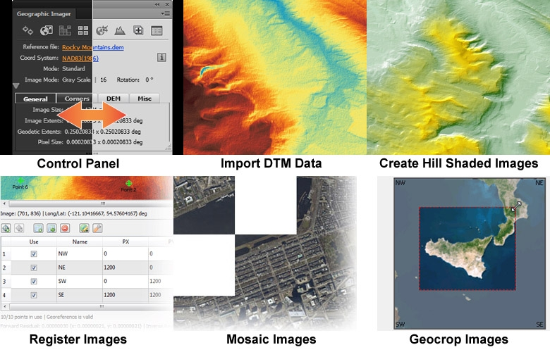 Geographic Imager